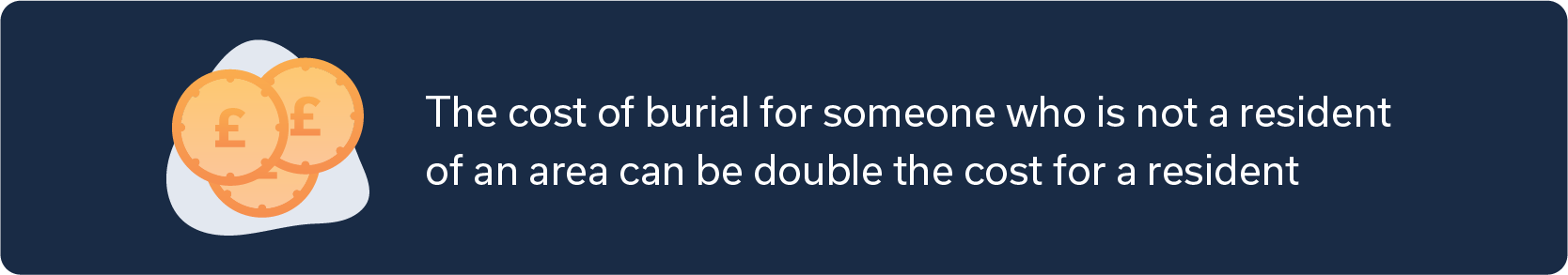 Funeral cost statistic