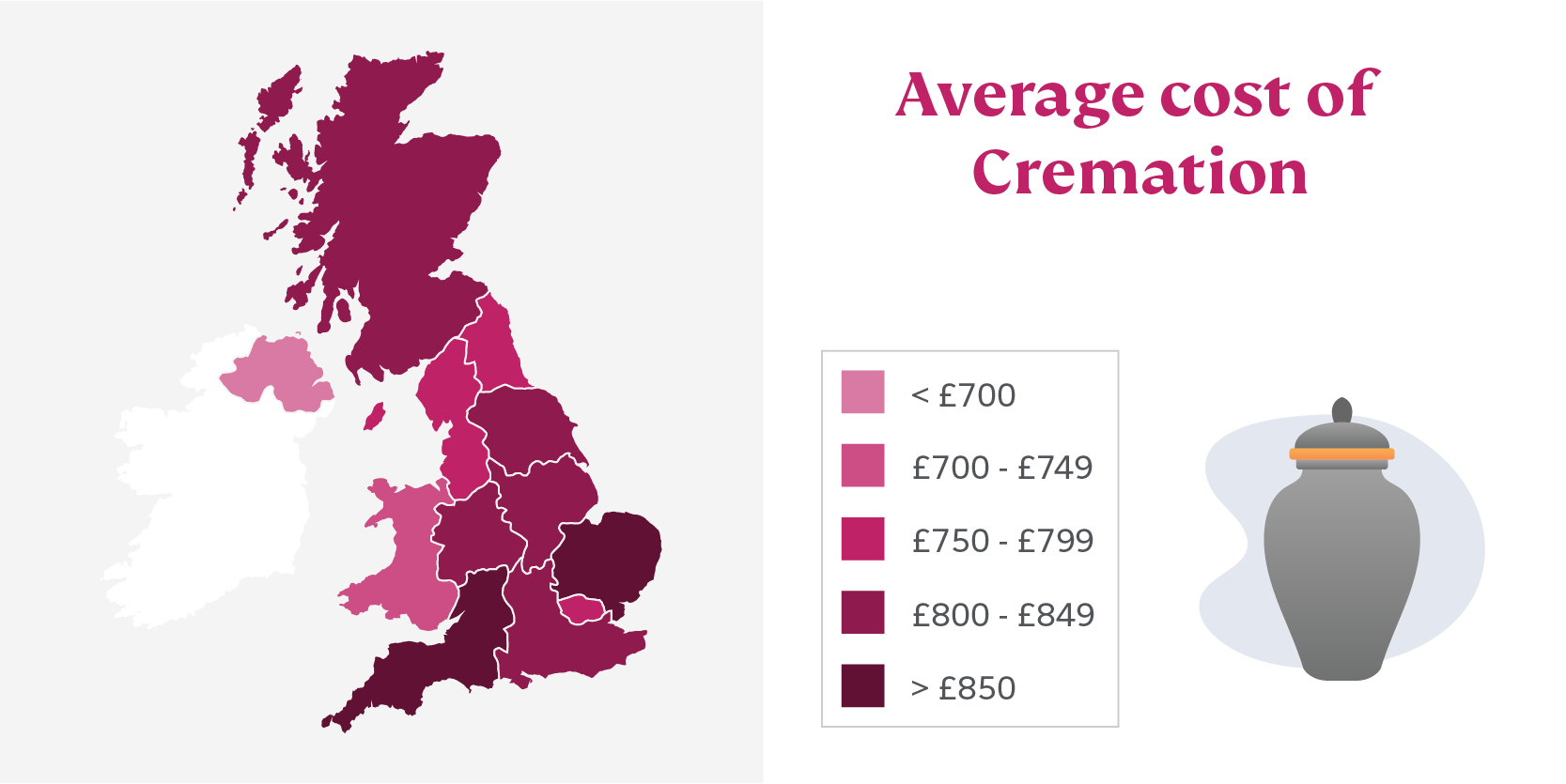 Average cost of cremation