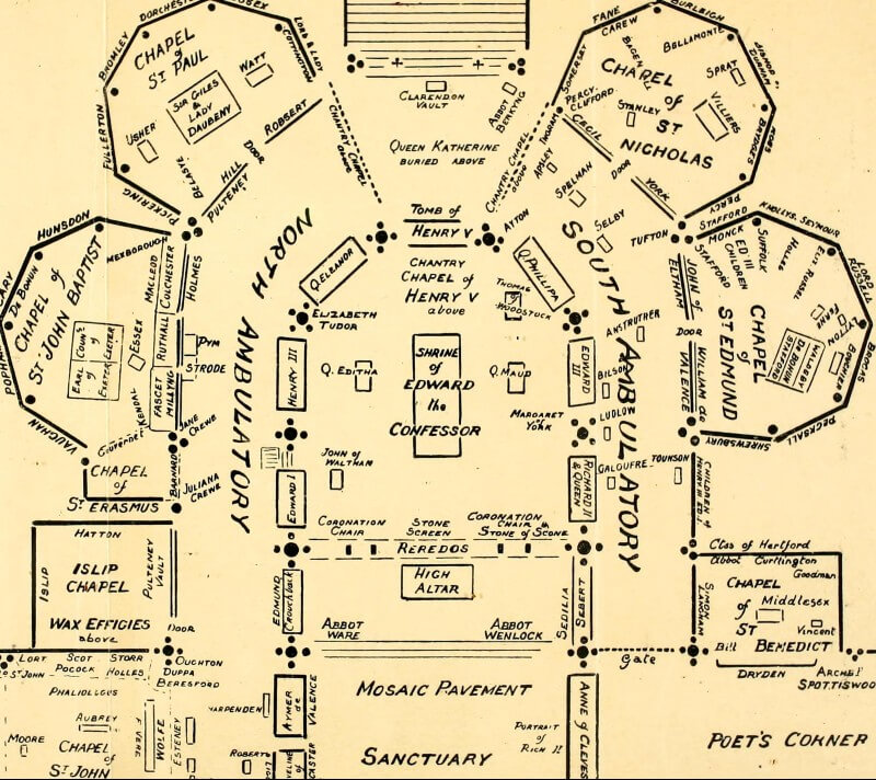 Copy of hand-drawn plan of Westminster Abbey, including tombs of kings and queens buried in it